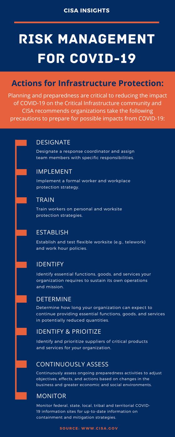 Covid-19 Risk Infographic