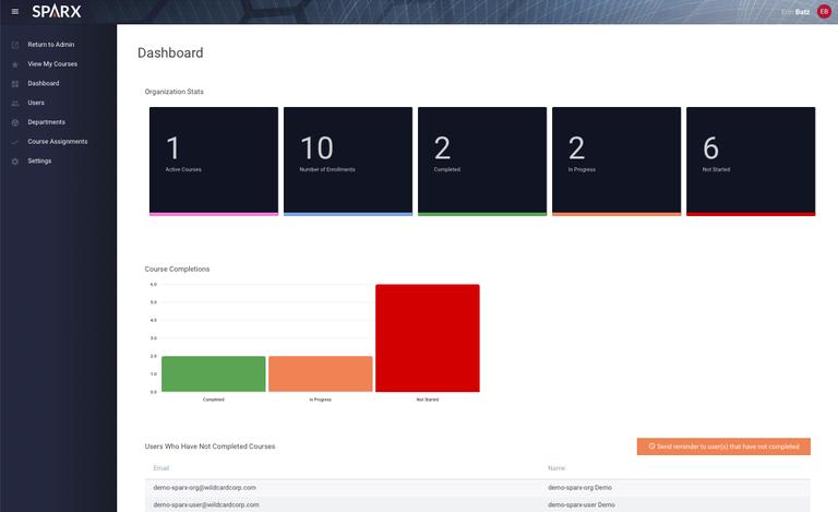 Sparx Dashboard Screenshot 7/23/21